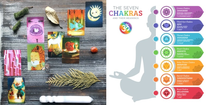 Chakra Reading with Dixit Cards v4 Origins Expansion Pack