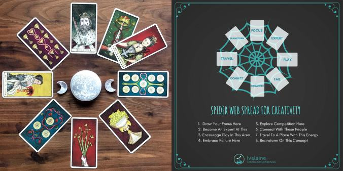 Spiderweb Spread for Creativity - Tarot de Marseille par Pole Ka