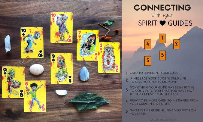 Cartomancy with Everyday Zombies Playing Cards