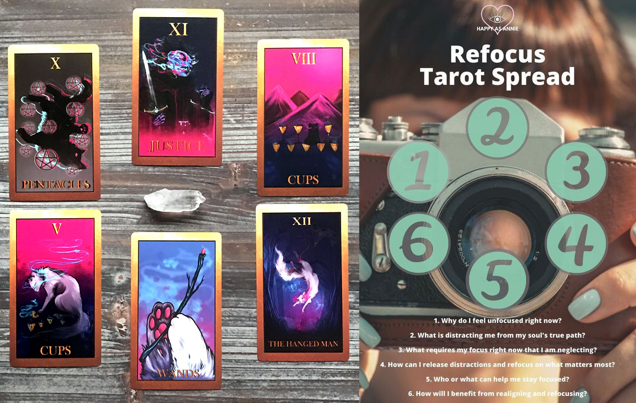 Refocus Tarot Spread - Catton Candy Nightmare Tarot