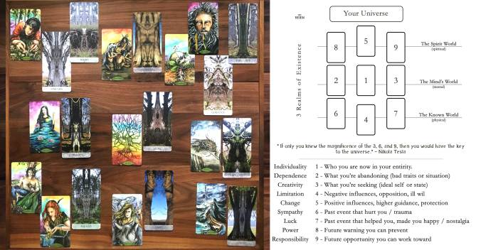 Bonestone & Earthflesh Tarot, Tree Whisperer Oracle
