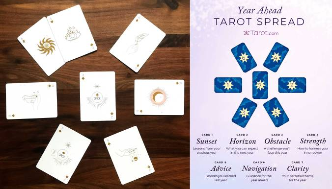 Year Ahead Tarot Spread using Stars & Moons Playing Cards by Trendy Spirit
