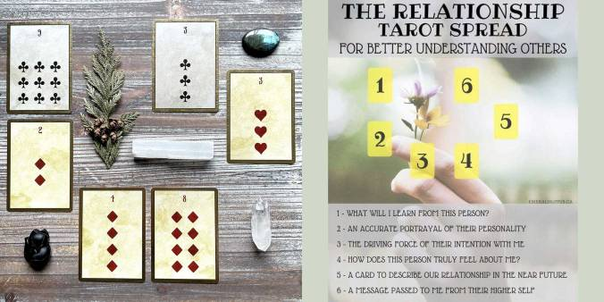 Relationship Tarot Spread - House of the Rising Spade Playing Cards