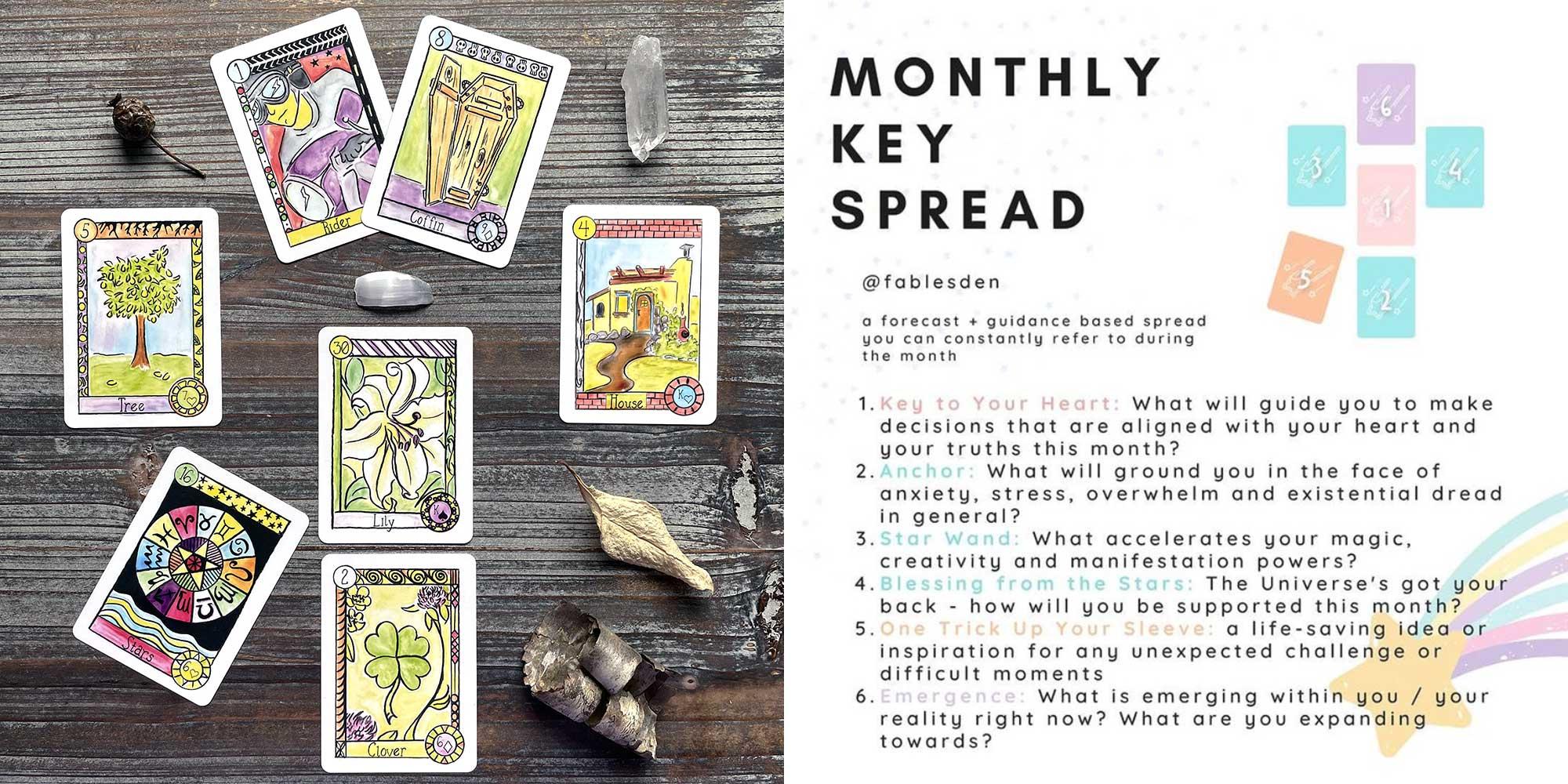 Monthly Key Spread - Little Lulu's Lucky Lenormand