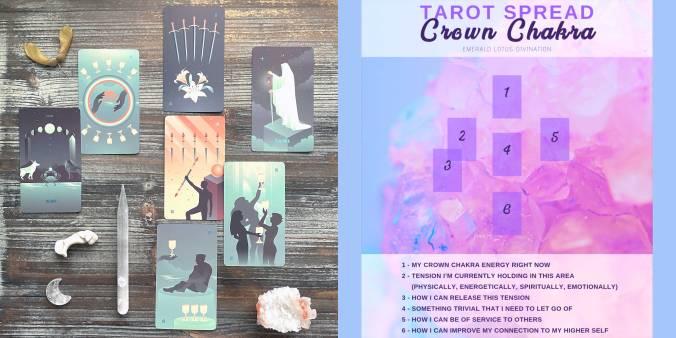 Seventh Sphere RWS Tarot - Crown Chakra Tarot Reading
