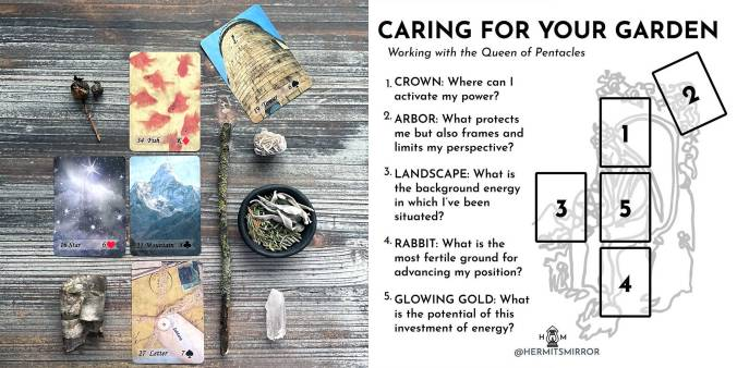 Caring for Your Garden Reading - Aquarius Lenormand