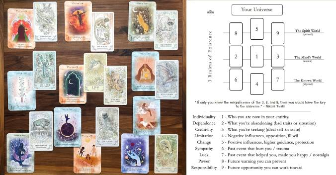 Month End Tarot Reading - Spiritsong Tarot and Pure Magic Oracle