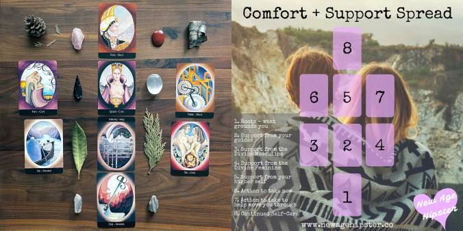 Intuitive Tarot in the Comfort + Support Spread